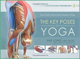 Poses of Yoga